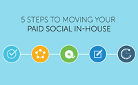 In-House Paid Social Whitepaper